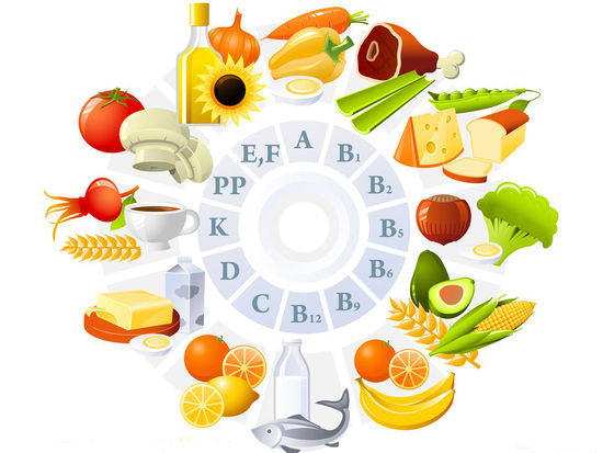 Bảng phân loại Vitamin và Khoáng chất cần thiết - Thực phẩm An Tâm